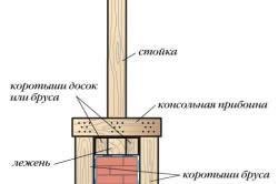 Пример закрепления узла опирания стойки