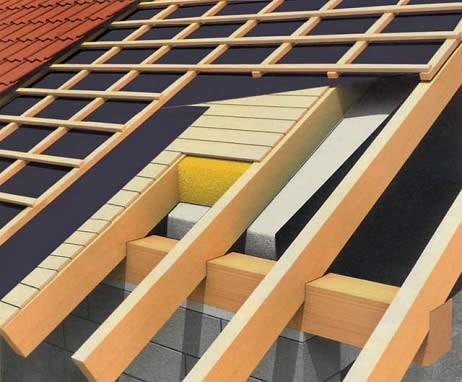 Стропильная система крыши дома