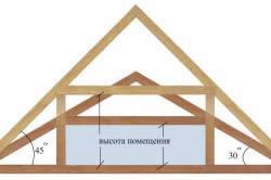 Схема расчета высоты двускатной крыши