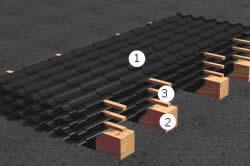 Схема хранения металлочерепицы: 1 - металлочерепица; 2 - брус 200х200; 3 - рейка 30х30