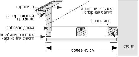 Схема монтажа карнизного свеса шириной более 45 см