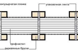 Схема транспортировки профлистов