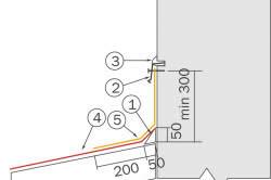 Схема устройства примыканий: 1 – треугольная рейка; 2 – металлический фартук; 3 – герметик; 4 – рядовая черепица; 5 – полоса ендовного ковра