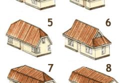 Самые распространенные формы крыш домов.