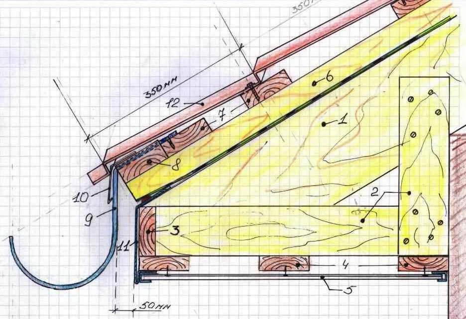 Схема устройства карнизного свеса: 1- стропило, 2 — доски карнизного свеса, 3 (4) — опорная доска для софитов, 5 — софит, 6 (7,8) — обрешетка , 9 — водосточный желоб, 10 — капельник, 11 — карнизная планка (фартук)