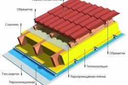 Схема устройства крыши с керамической плиткой