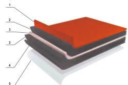 Структура гибкой черепицы: 1 - верхний слой (базальтовая посыпка); 2 - битум улучшенный; 3 - основа (стеклохолст); 4 - нижний слой (морозостойкая самоклеящая битумно-полимерная масса; 5 - нижний слой (легкосъемная силиконизированная пленка)