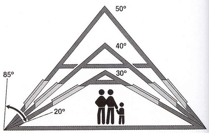Схема построения крыши под разными углами