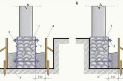 Схема усиления фундамента: А - двухстороннее; Б - одностороннее; 1 - фундамент; 2 - анкер; 3 - арматурная сетка; 4 - опалубка; 5 - бетонная смесь