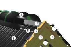Схема устройства элементов конька: 1 - дополнительные рейки обрешетки; 2 - гидробарьер; 3 - металлочерепица; 4 - ветровая доска; 5 - уплотнитель конька; 6 - планка конька