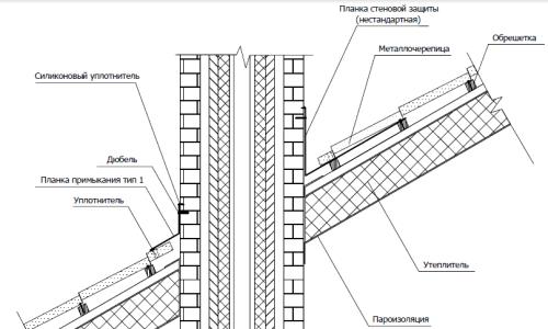 Схема изоляции дымохода на крыше