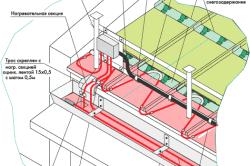 Схема крепления кабеля водостока