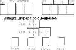 Схема укладки шифера со смещением