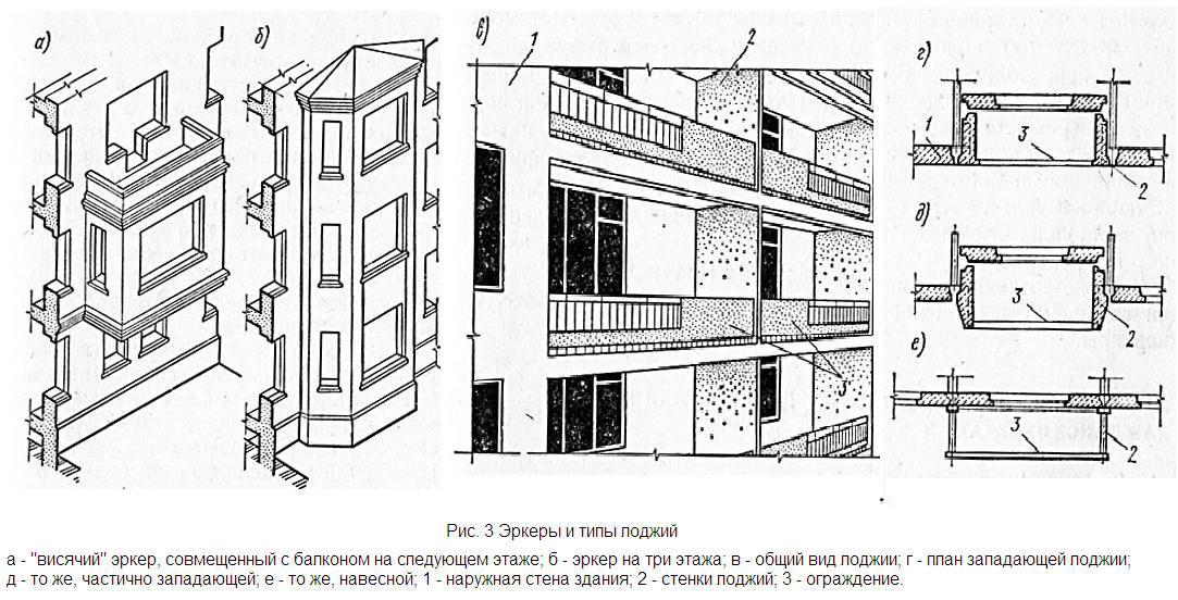 Панельный дом и 522и размер лоджии..