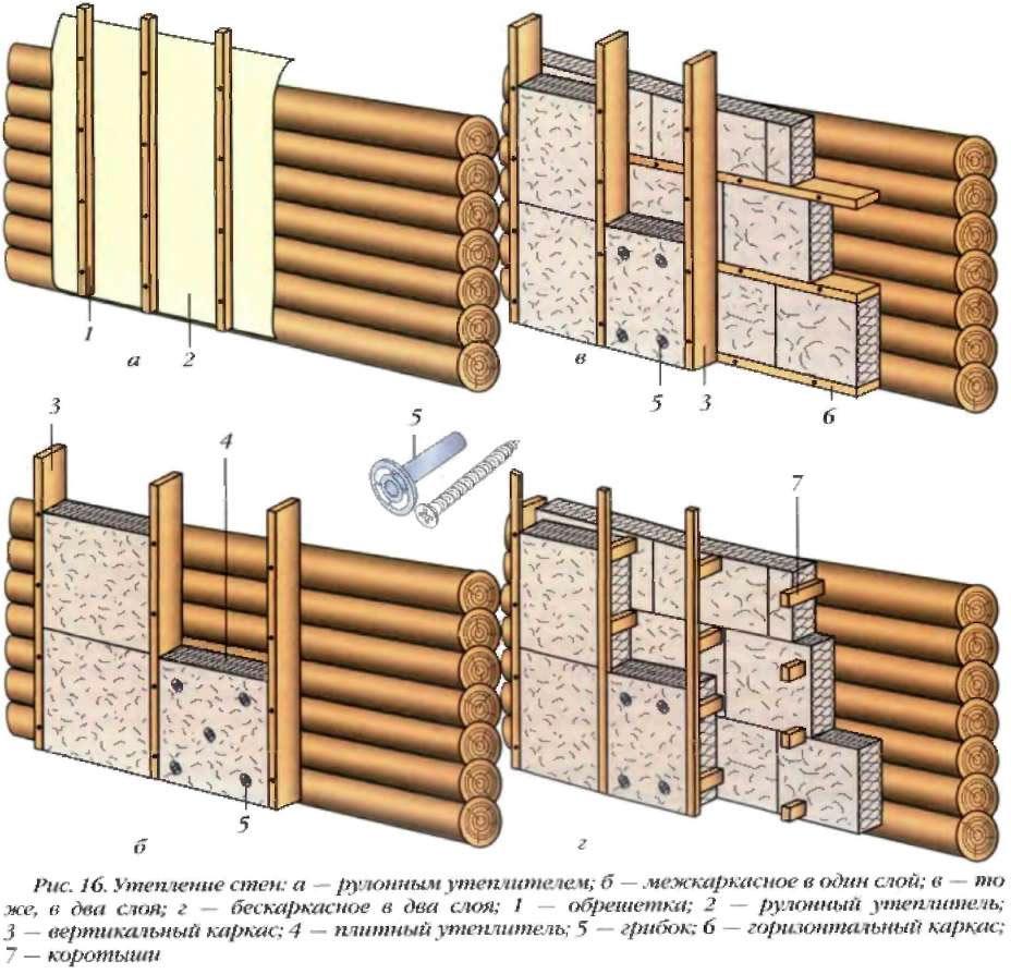 Бытовки из бруса: инструкция по монтажу своими руками (фото и)