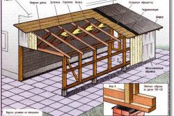 Пример устройства односкатной крыши гаража