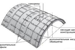 Инструкция крепления поликарбоната