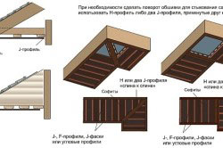 Схема монтажа софитов крыши