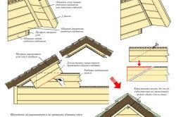 Схема монтажа фронтона дома