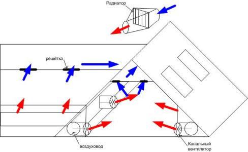 Балкон ремонт своими руками с чего начать 964