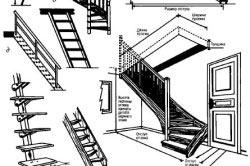 Типы лестниц на чердак