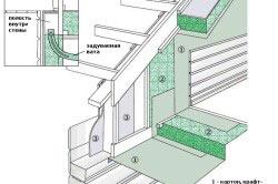 Схема утепленного фронтона