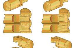 Виды рубки сруба: в лапу, в ласточкин хвост