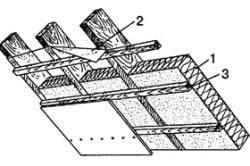 Пример кровельного пирога мансарды