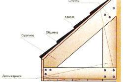 Схема каркаса коробки свеса крыши