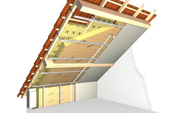 Как крышу баню своими руками фото 867