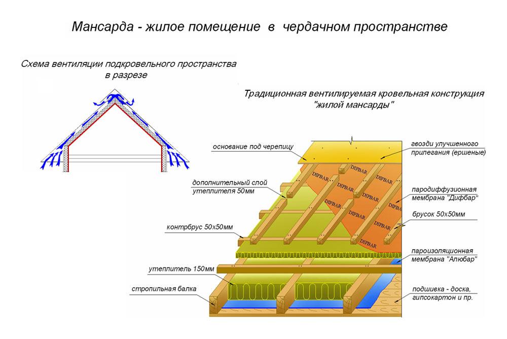 Axton В Пароизоляция Инструкция По Применению - фото 3