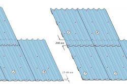 Схемы монтажа профлиста на крышу