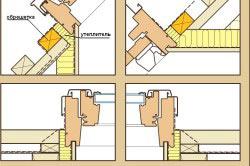 Схема монтажа пароизоляции