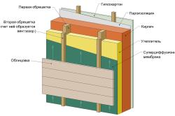 Схема пароизоляции для стен
