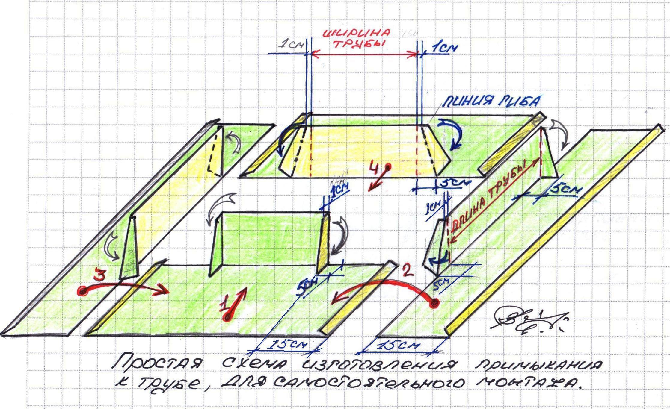 схема стропильной системы двускатная щипцовая
