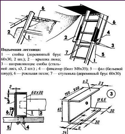 Изготовление люка на чердак своими руками