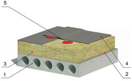 Полиуретановая гидроизоляция магнэтик жс
