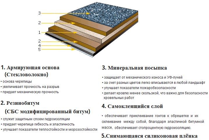 Деревянная дверь с шумоизоляцией