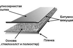 Структура листа техноизоля для гидроизоляции