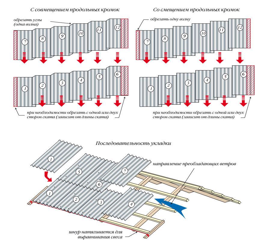Схема укладки шифера