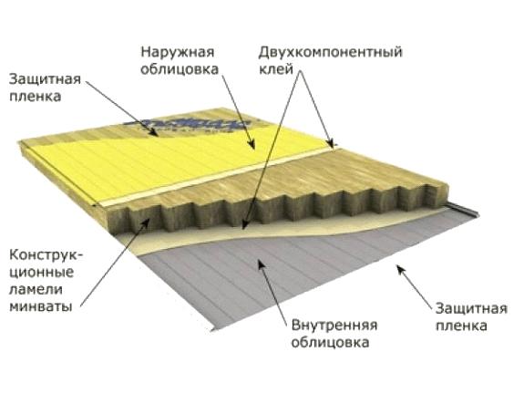 Isolation phonique sous carrelage - Isolation acoustique sous carrelage ...