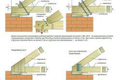 Calcul de charpente 31 simple s te 34 for Conception jardin sete