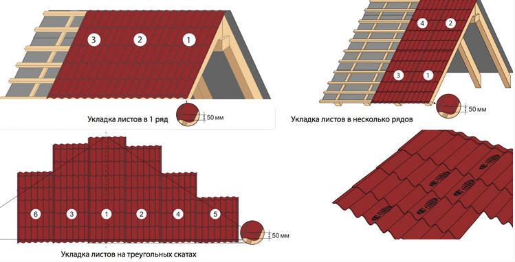 Вальмовая крыша из металлочерепицы своими руками пошагово