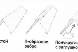 Виды коньковых элементов
