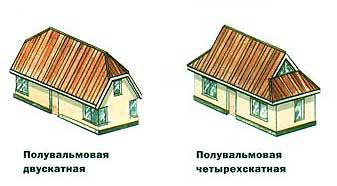 Полувальмовая крыша своими руками