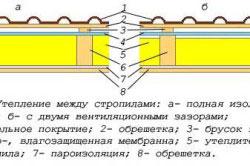 Схема утепления между стропилами кровли