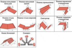 Комплектующие, необходимые при монтаже металлочерепичной кровли