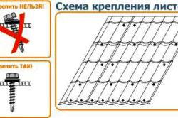 Схема крепления металлочерепицы