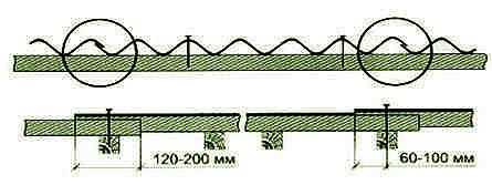 Крепление листов шифера.
