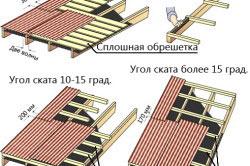 Схема монтажа кровельного покрытия из ондулина